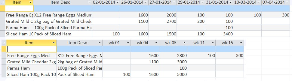 Crosstab weeks / date order - Access World Forums